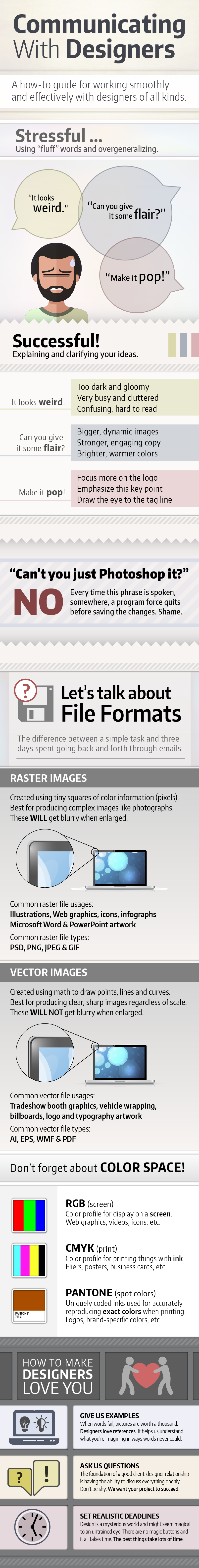 GH_Infograph_Talking-To-Designers_r3-01CF